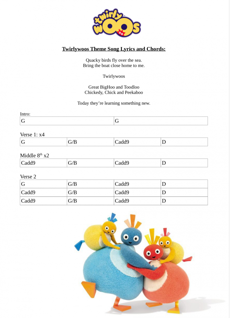 Twirlywoos Theme Song Guitar Lessons Twirlywoos Chords And Lyrics